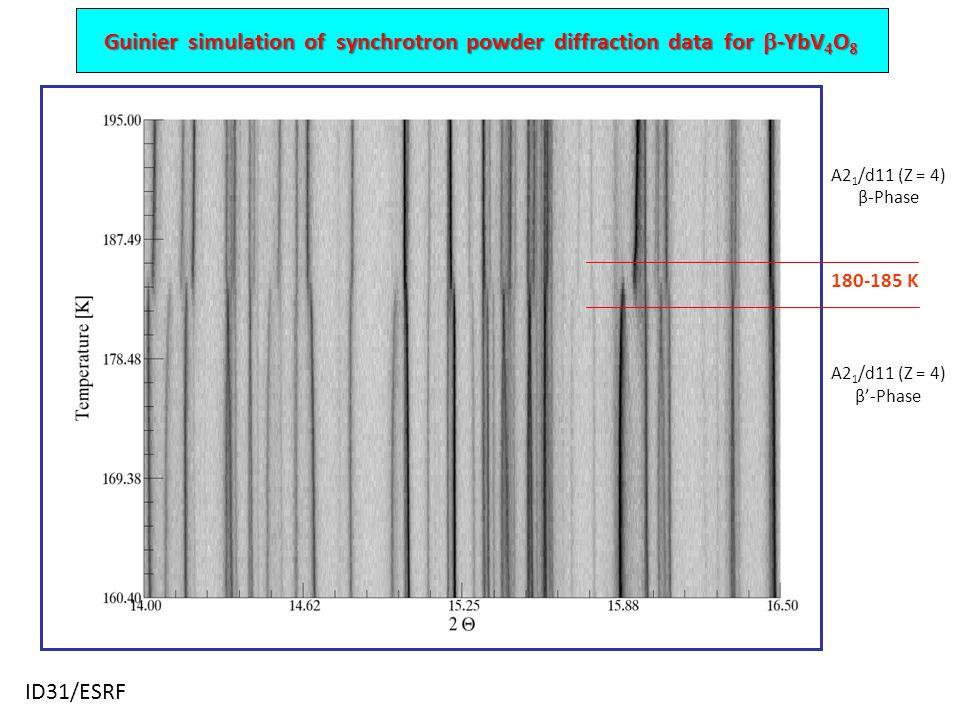 A2 1 /d11 (Z = 4) β-Phase A2 1 /d11 (Z = 4) β'-Phase 180-185 K Guinier simulation of synchrotron powder diffraction data for  -YbV  O  ID31/ESRF