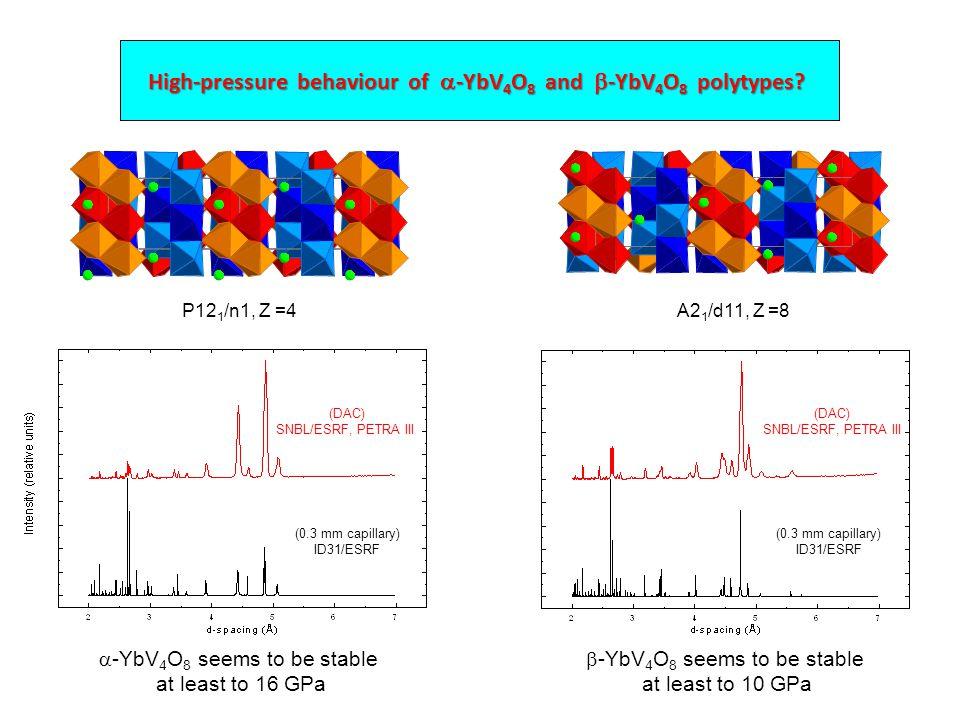 High-pressure behaviour of  -YbV 4 O 8 and  -YbV 4 O 8 polytypes.