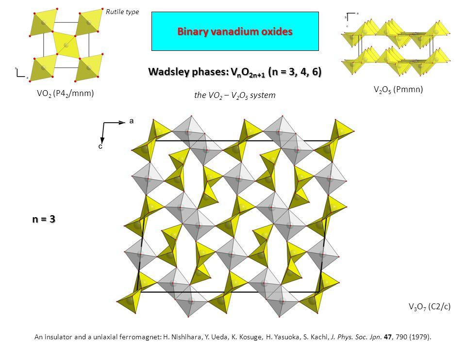 Wadsley phases: V n O 2n+1 (n = 3, 4, 6) the VO 2 – V 2 O 5 system VO 2 (P4 2 /mnm) V 2 O 5 (Pmmn) V 3 O 7 (C2/c) n = 3 Binary vanadium oxides Rutile type An insulator and a uniaxial ferromagnet: H.