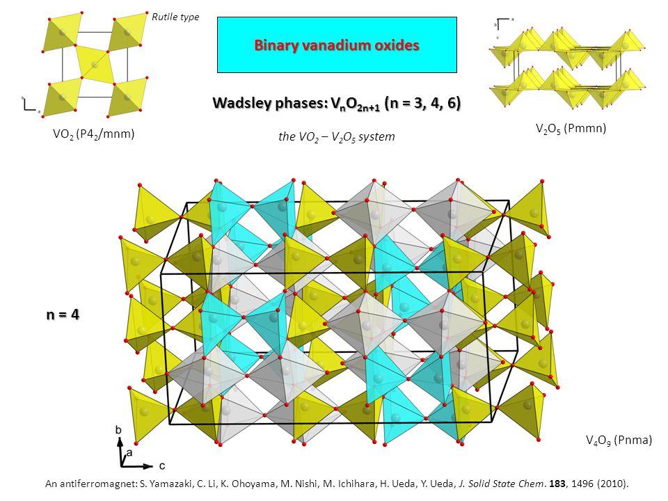 Wadsley phases: V n O 2n+1 (n = 3, 4, 6) the VO 2 – V 2 O 5 system VO 2 (P4 2 /mnm) V 2 O 5 (Pmmn) V 4 O 9 (Pnma) n = 4 Binary vanadium oxides Rutile type An antiferromagnet: S.