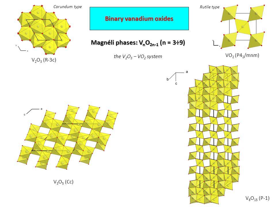 Magnéli phases: V n O 2n-1 (n = 3÷9) the V 2 O 3 – VO 2 system V 2 O 3 (R-3c) VO 2 (P4 2 /mnm) V 8 O 15 (P-1) V 3 O 5 (Cc) Binary vanadium oxides Rutile type Corundum type