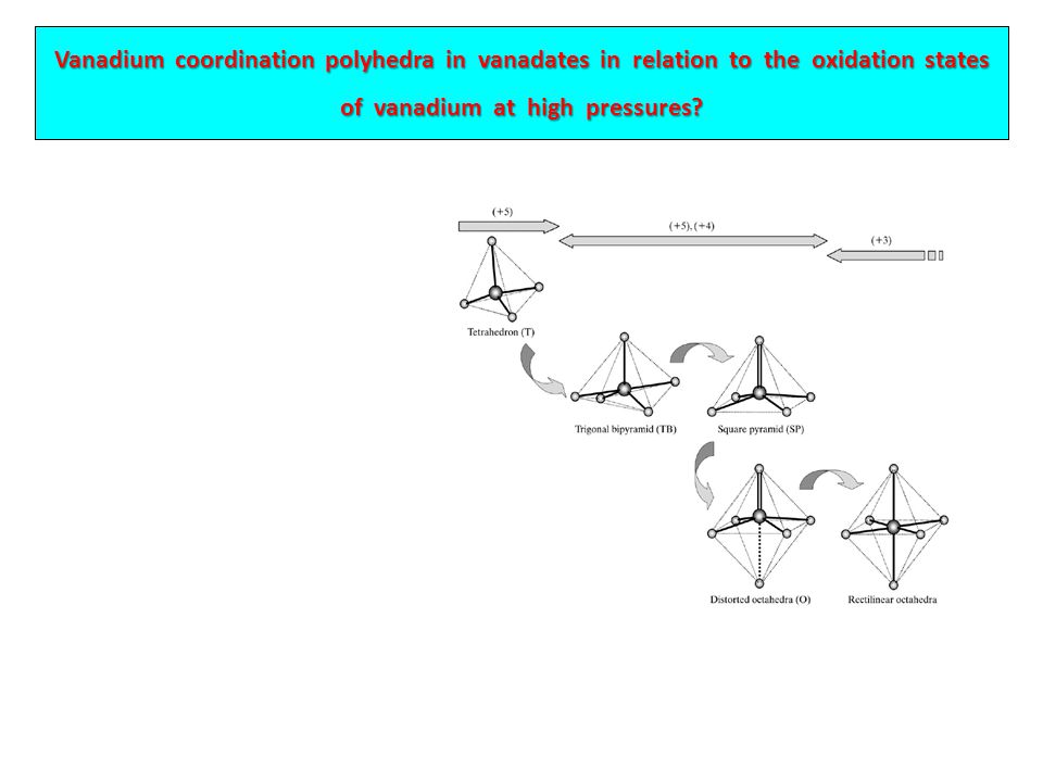 Vanadium coordination polyhedra in vanadates in relation to the oxidation states of vanadium at high pressures?