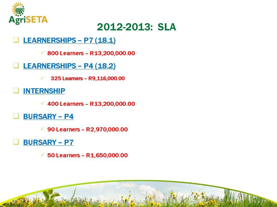2012-2013: SLA  LEARNERSHIPS – P7 (18.1) 800 Learners – R13,200,000.00  LEARNERSHIPS – P4 (18.2) 325 Learners – R9,116,000.00  INTERNSHIP 400 Learners – R13,200,000.00  BURSARY – P4 90 Learners – R2,970,000.00  BURSARY – P7 50 Learners – R1,650,000.00