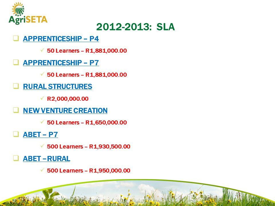 2012-2013: SLA  SKILLS PROGRAMMES - P7 1 200 Learners – R4,752,000.00  SKILLS PROGRAMMES – P4 500 Learners – R1,980,000.00  COMMODITY ORGANISATIONS R9,000,000.00 TOTAL: R67,160,000.00