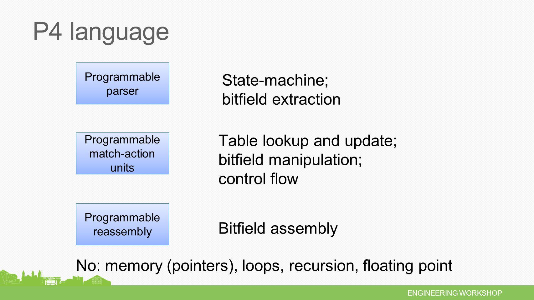 ENGINEERING WORKSHOP P4 language Programmable parser Programmable match-action units Programmable reassembly State-machine; bitfield extraction Table lookup and update; bitfield manipulation; control flow Bitfield assembly No: memory (pointers), loops, recursion, floating point