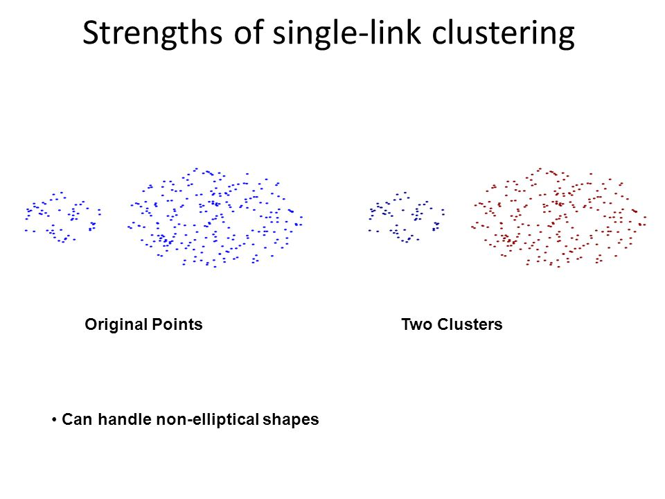 Strengths of single-link clustering Original Points Two Clusters Can handle non-elliptical shapes