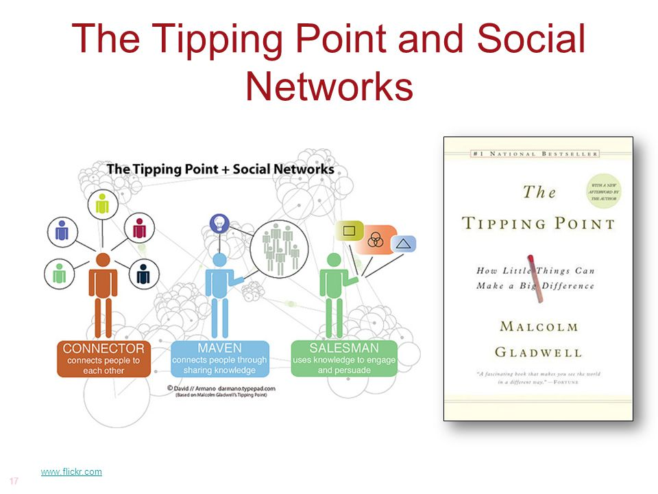 The Tipping Point and Social Networks www.flickr.com 17
