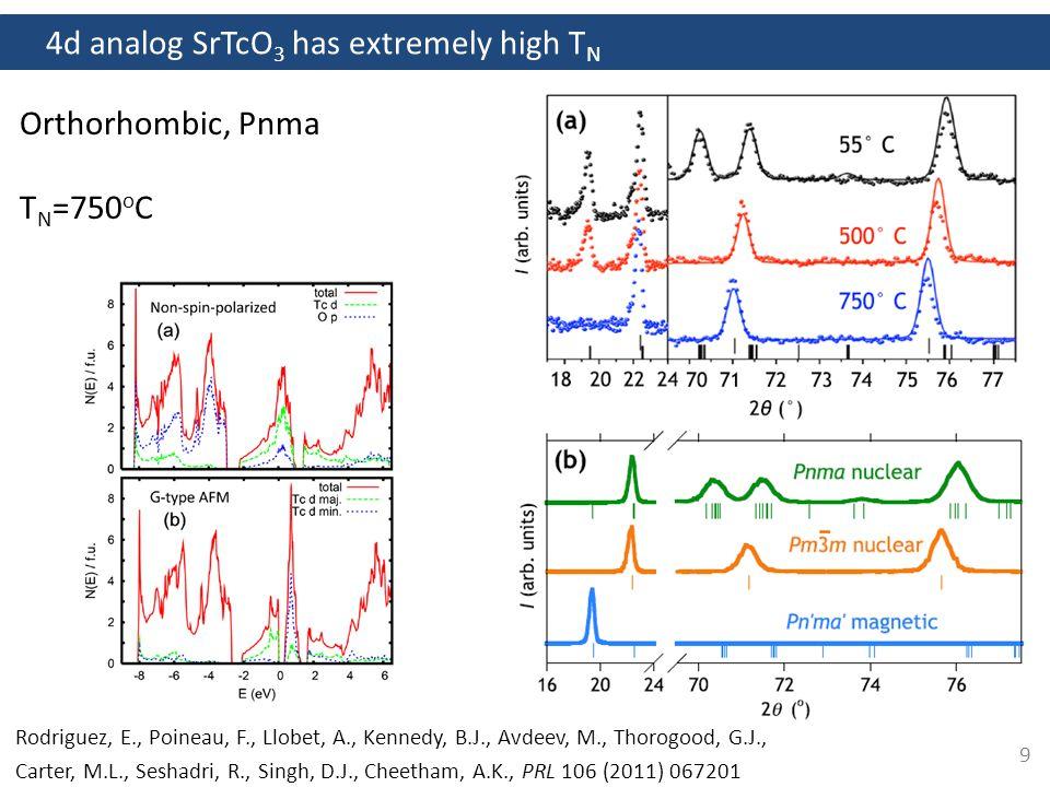 Rodriguez, E., Poineau, F., Llobet, A., Kennedy, B.J., Avdeev, M., Thorogood, G.J., Carter, M.L., Seshadri, R., Singh, D.J., Cheetham, A.K., PRL 106 (2011) 067201 9 4d analog SrTcO 3 has extremely high T N Orthorhombic, Pnma T N =750 o C