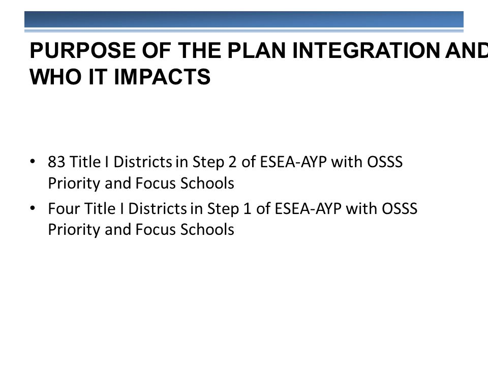 PURPOSE OF THE PLAN INTEGRATION AND WHO IT IMPACTS 83 Title I Districts in Step 2 of ESEA-AYP with OSSS Priority and Focus Schools Four Title I Districts in Step 1 of ESEA-AYP with OSSS Priority and Focus Schools