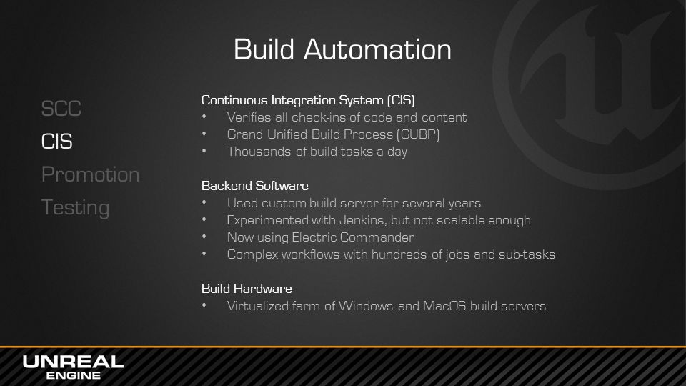 Build Automation SCC CIS Promotion Testing Continuous Integration System (CIS) Verifies all check-ins of code and content Grand Unified Build Process
