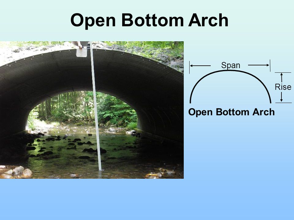 Open Bottom Arch Rise Span Open Bottom Arch