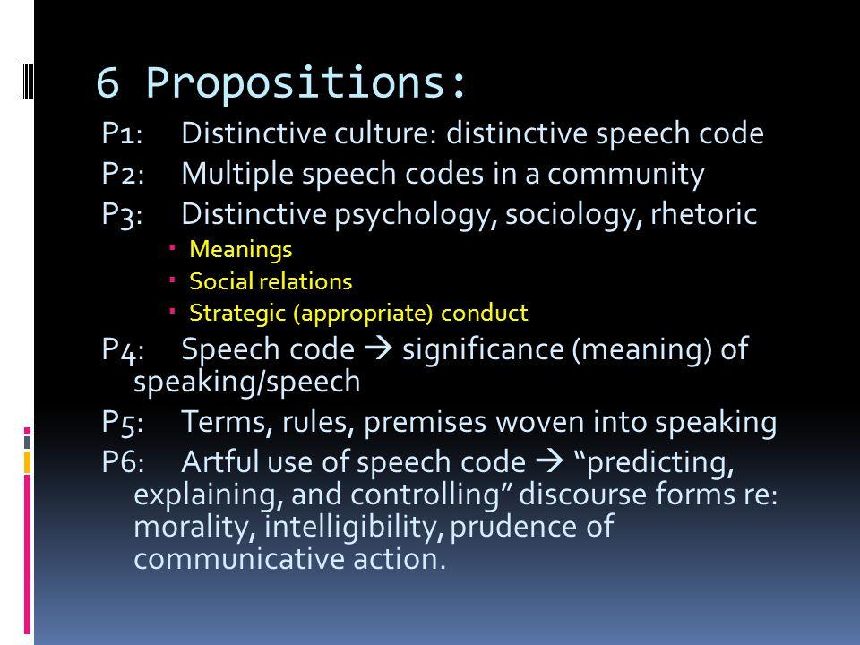 Speech Codes Theory (Philipsen et al., 2005) SS ______________ PP ______________ EE ______________ AA ______________ KK ______________ II
