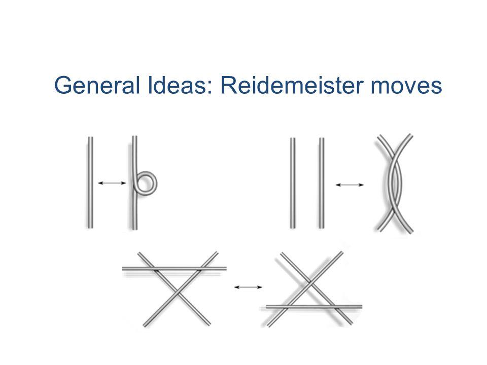 General Ideas: Reidemeister moves