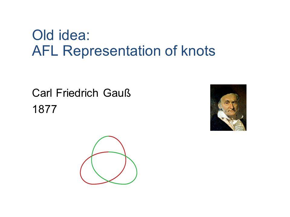 Old idea: AFL Representation of knots Carl Friedrich Gauß 1877
