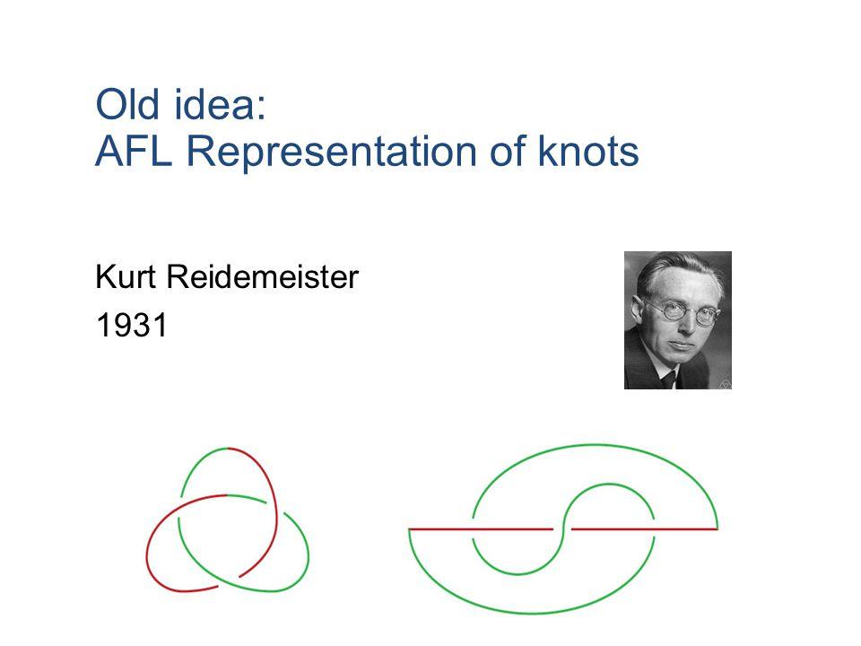 Old idea: AFL Representation of knots Kurt Reidemeister 1931