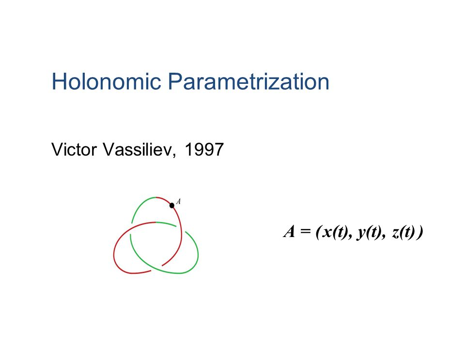 Holonomic Parametrization Victor Vassiliev, 1997 A = ( x(t), y(t), z(t) )