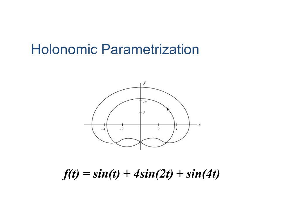 Holonomic Parametrization f(t) = sin(t) + 4sin(2t) + sin(4t)
