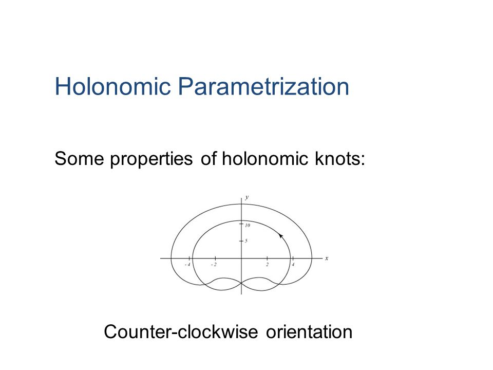 Holonomic Parametrization Some properties of holonomic knots: Counter-clockwise orientation