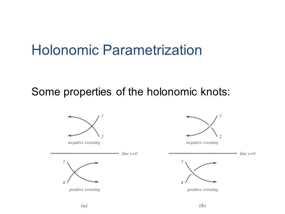 Holonomic Parametrization Some properties of the holonomic knots: