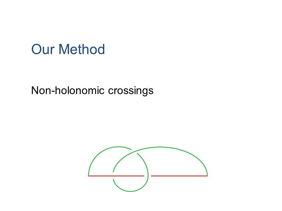 Non-holonomic crossings