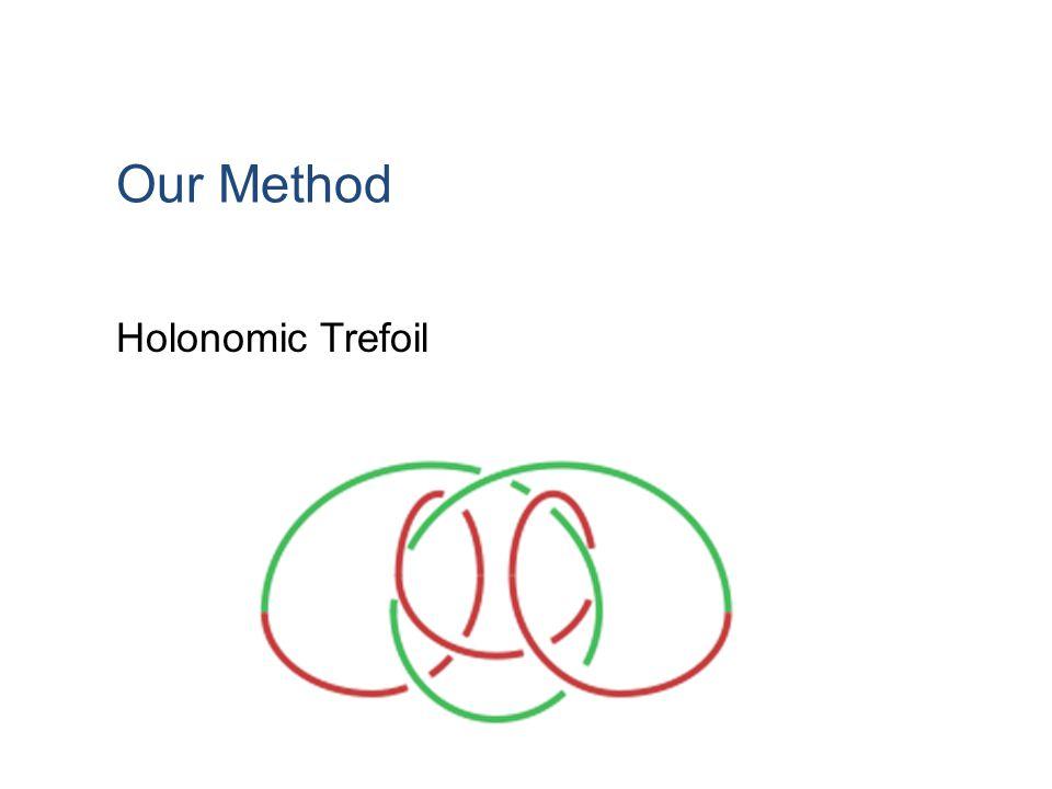Our Method Holonomic Trefoil