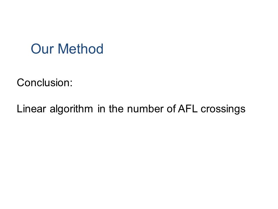 Our Method Conclusion: Linear algorithm in the number of AFL crossings