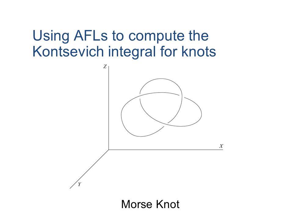 Morse Knot