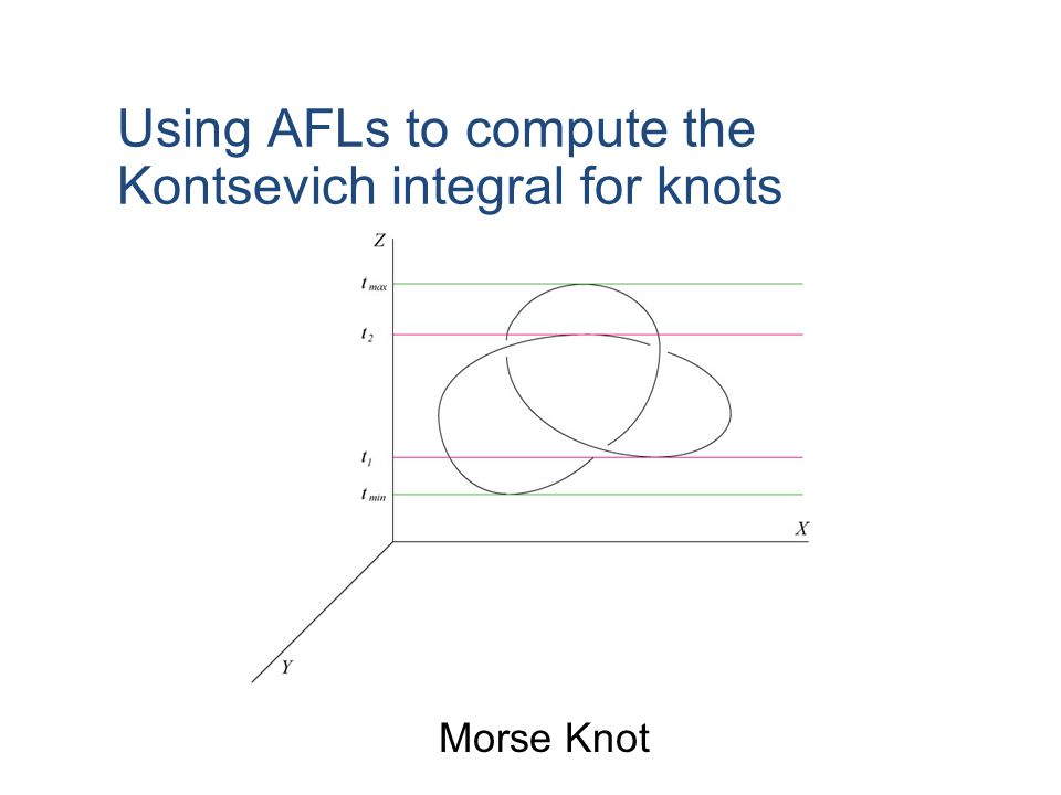 Using AFLs to compute the Kontsevich integral for knots Morse Knot