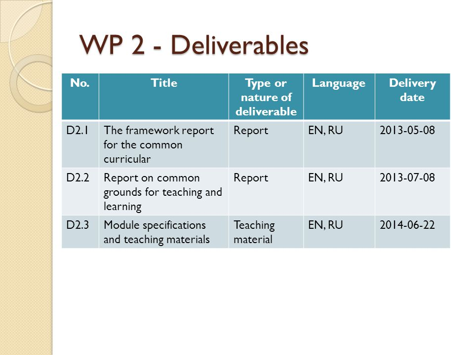 WP 2 - Deliverables No.TitleType or nature of deliverable LanguageDelivery date D2.1The framework report for the common curricular ReportEN, RU2013-05-08 D2.2Report on common grounds for teaching and learning ReportEN, RU2013-07-08 D2.3Module specifications and teaching materials Teaching material EN, RU2014-06-22