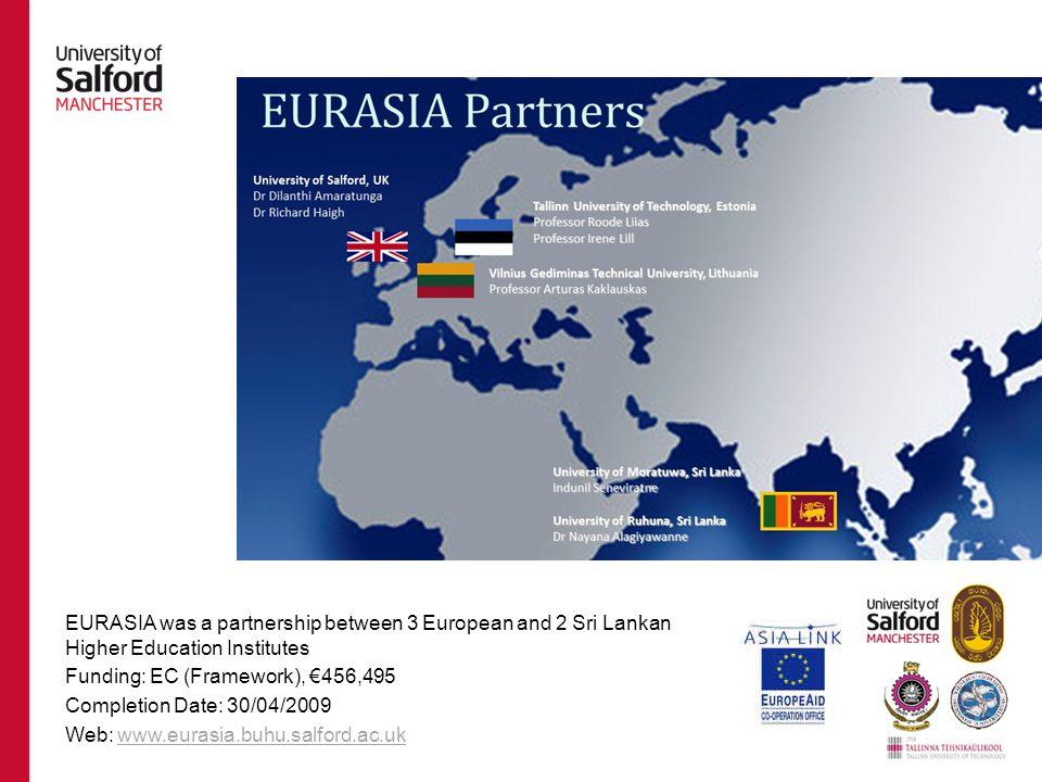 EURASIA was a partnership between 3 European and 2 Sri Lankan Higher Education Institutes Funding: EC (Framework), €456,495 Completion Date: 30/04/2009 Web: www.eurasia.buhu.salford.ac.ukwww.eurasia.buhu.salford.ac.uk