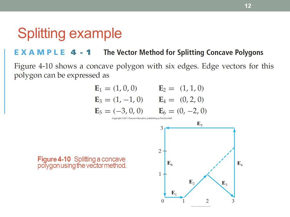 Splitting example 12 Figure 4-10 Splitting a concave polygon using the vector method.