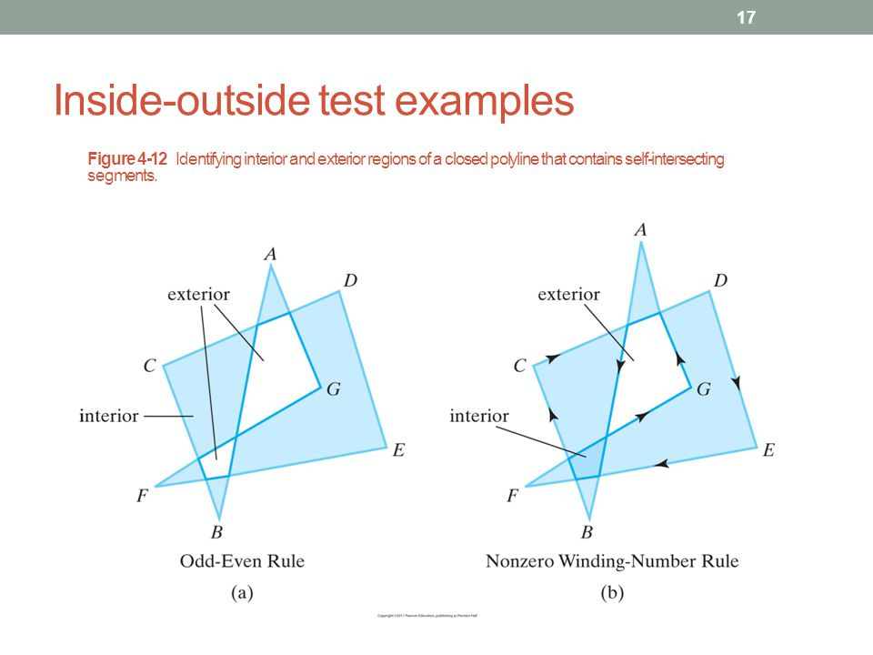 Inside-outside test examples 17 Figure 4-12 Identifying interior and exterior regions of a closed polyline that contains self-intersecting segments.
