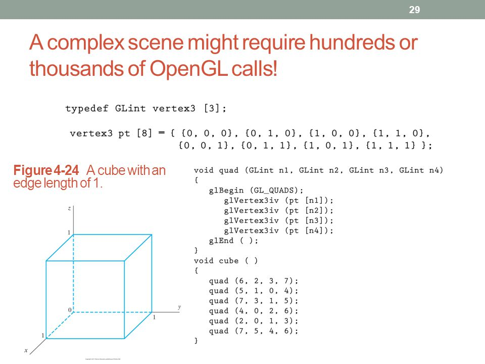 A complex scene might require hundreds or thousands of OpenGL calls! 29 Figure 4-24 A cube with an edge length of 1.