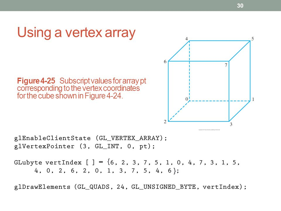 Using a vertex array 30 Figure 4-25 Subscript values for array pt corresponding to the vertex coordinates for the cube shown in Figure 4-24. } {