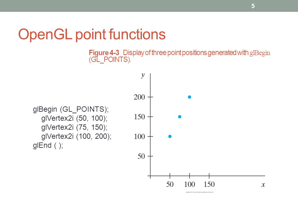 OpenGL point functions 5 glBegin (GL_POINTS); glVertex2i (50, 100); glVertex2i (75, 150); glVertex2i (100, 200); glEnd ( ); Figure 4-3 Display of thre