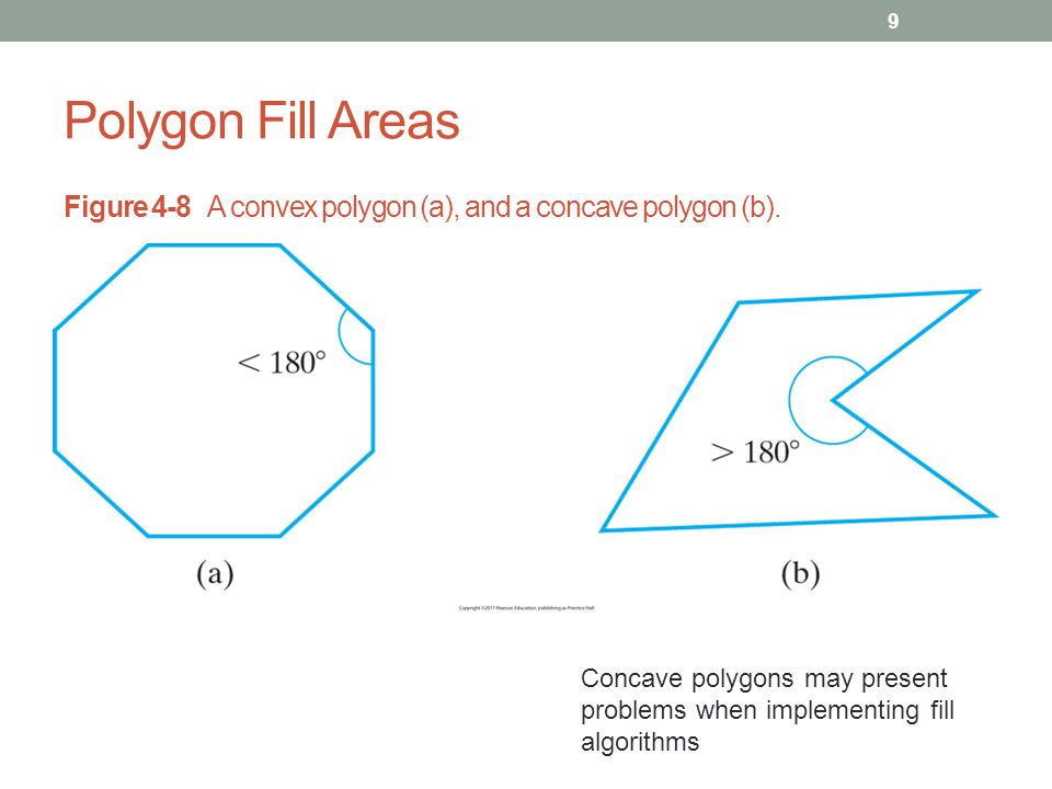 Polygon Fill Areas 9 Figure 4-8 A convex polygon (a), and a concave polygon (b). Concave polygons may present problems when implementing fill algorith