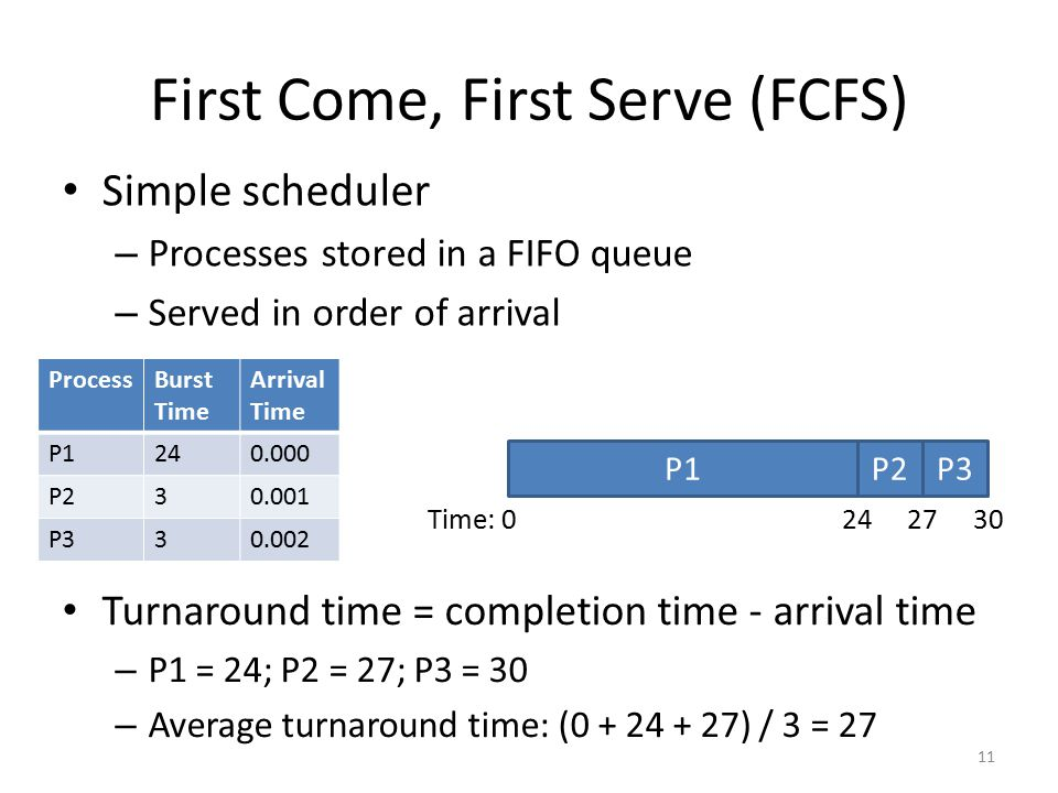 First Come, First Serve (FCFS) Simple scheduler – Processes stored in a FIFO queue – Served in order of arrival 11 ProcessBurst Time Arrival Time P124