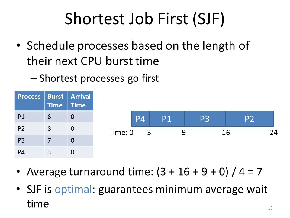 Shortest Job First (SJF) Schedule processes based on the length of their next CPU burst time – Shortest processes go first 13 ProcessBurst Time Arriva
