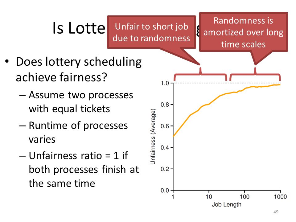 Is Lottery Scheduling Fair? Does lottery scheduling achieve fairness? – Assume two processes with equal tickets – Runtime of processes varies – Unfair