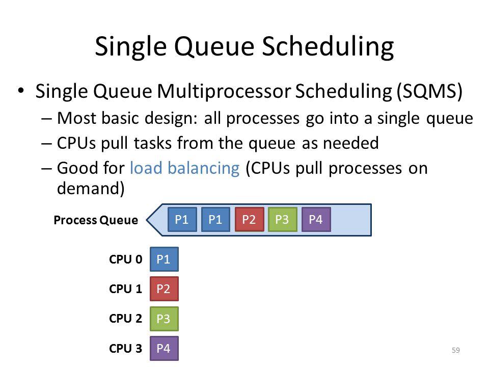 CPU 0 CPU 1 CPU 2 CPU 3 Single Queue Scheduling Single Queue Multiprocessor Scheduling (SQMS) – Most basic design: all processes go into a single queu