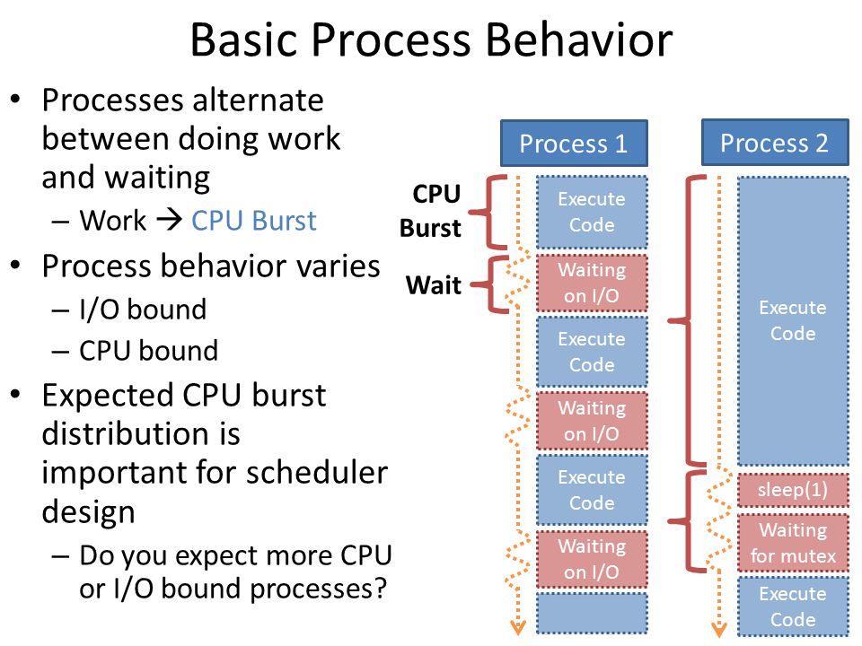 Basic Process Behavior Processes alternate between doing work and waiting – Work  CPU Burst Process behavior varies – I/O bound – CPU bound Expected