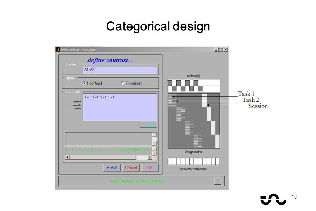 Categorical design 10