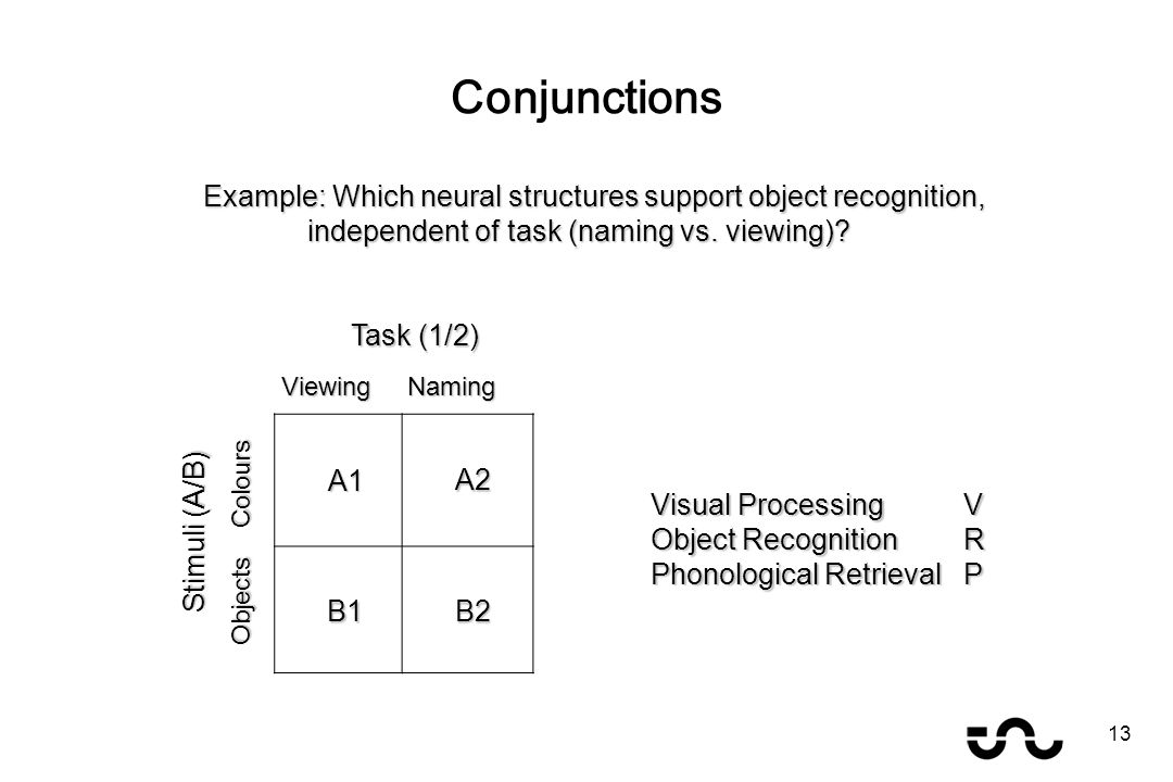 Conjunctions Example: Which neural structures support object recognition, independent of task (naming vs.