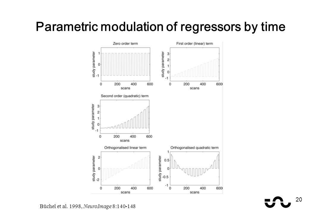 Parametric modulation of regressors by time Büchel et al. 1998, NeuroImage 8:140-148 20
