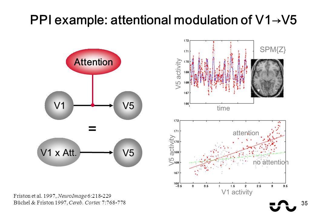 PPI example: attentional modulation of V1→V5 Friston et al.