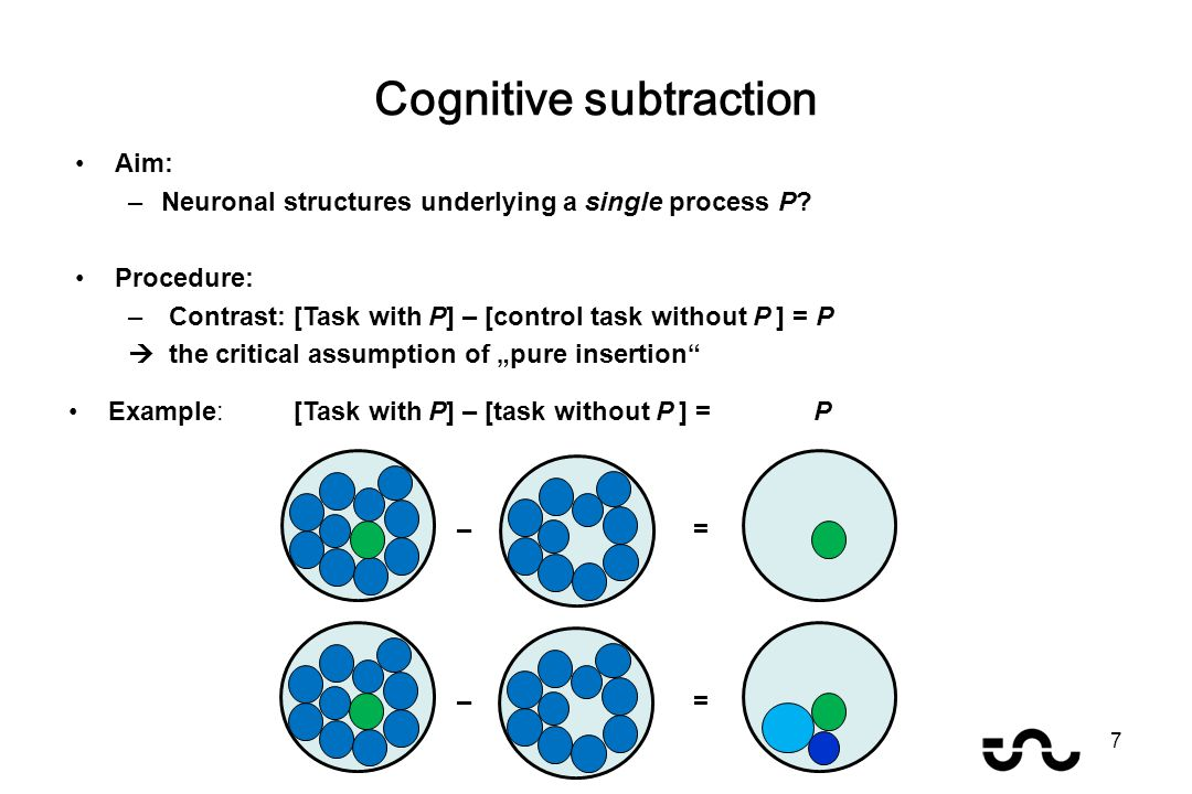 Aim: –Neuronal structures underlying a single process P? Procedure: – Contrast: [Task with P] – [control task without P ] = P  the critical assumptio