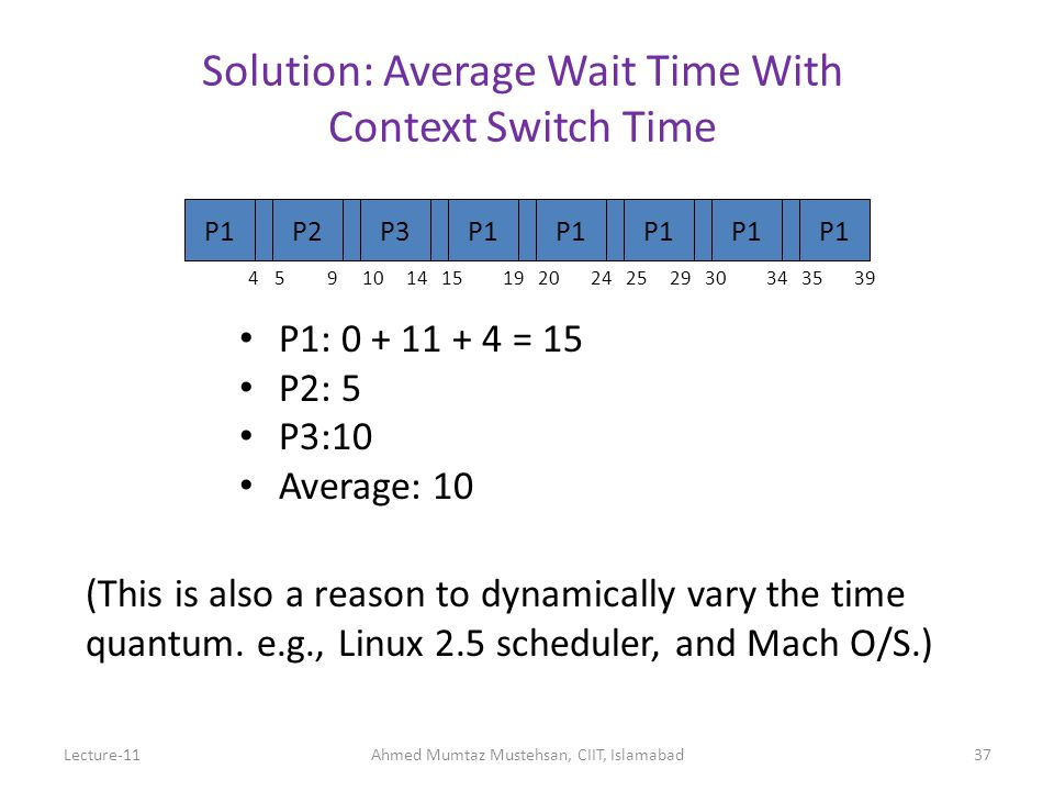 Solution: Average Wait Time With Context Switch Time P1: 0 + 11 + 4 = 15 P2: 5 P3:10 Average: 10 (This is also a reason to dynamically vary the time quantum.