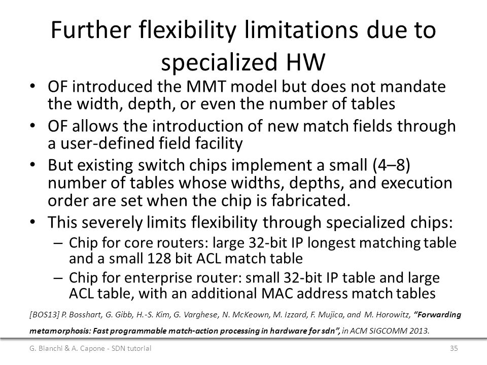 Further flexibility limitations due to specialized HW OF introduced the MMT model but does not mandate the width, depth, or even the number of tables