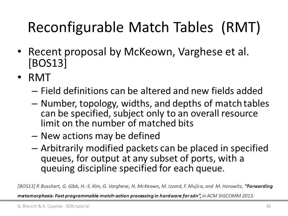 Reconfigurable Match Tables (RMT) Recent proposal by McKeown, Varghese et al.