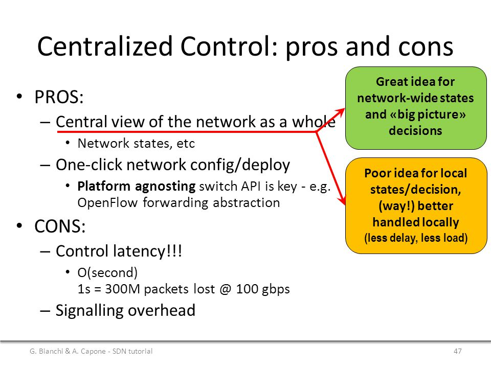 Centralized Control: pros and cons PROS: – Central view of the network as a whole Network states, etc – One-click network config/deploy Platform agnosting switch API is key - e.g.